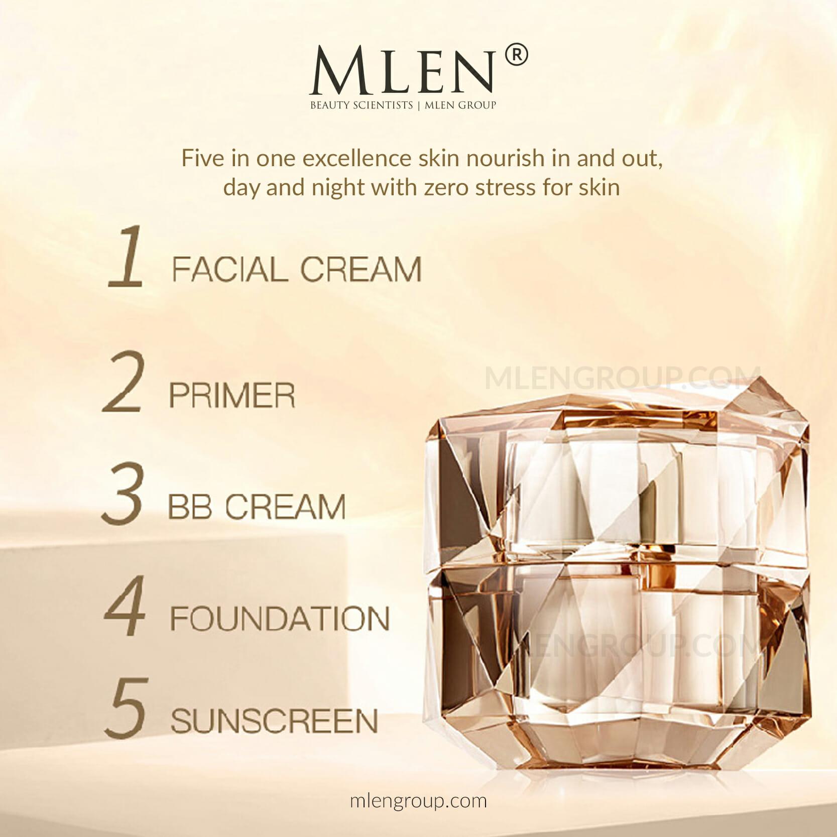 mlen group mlen exclusive set c luxurious beauty cream 4