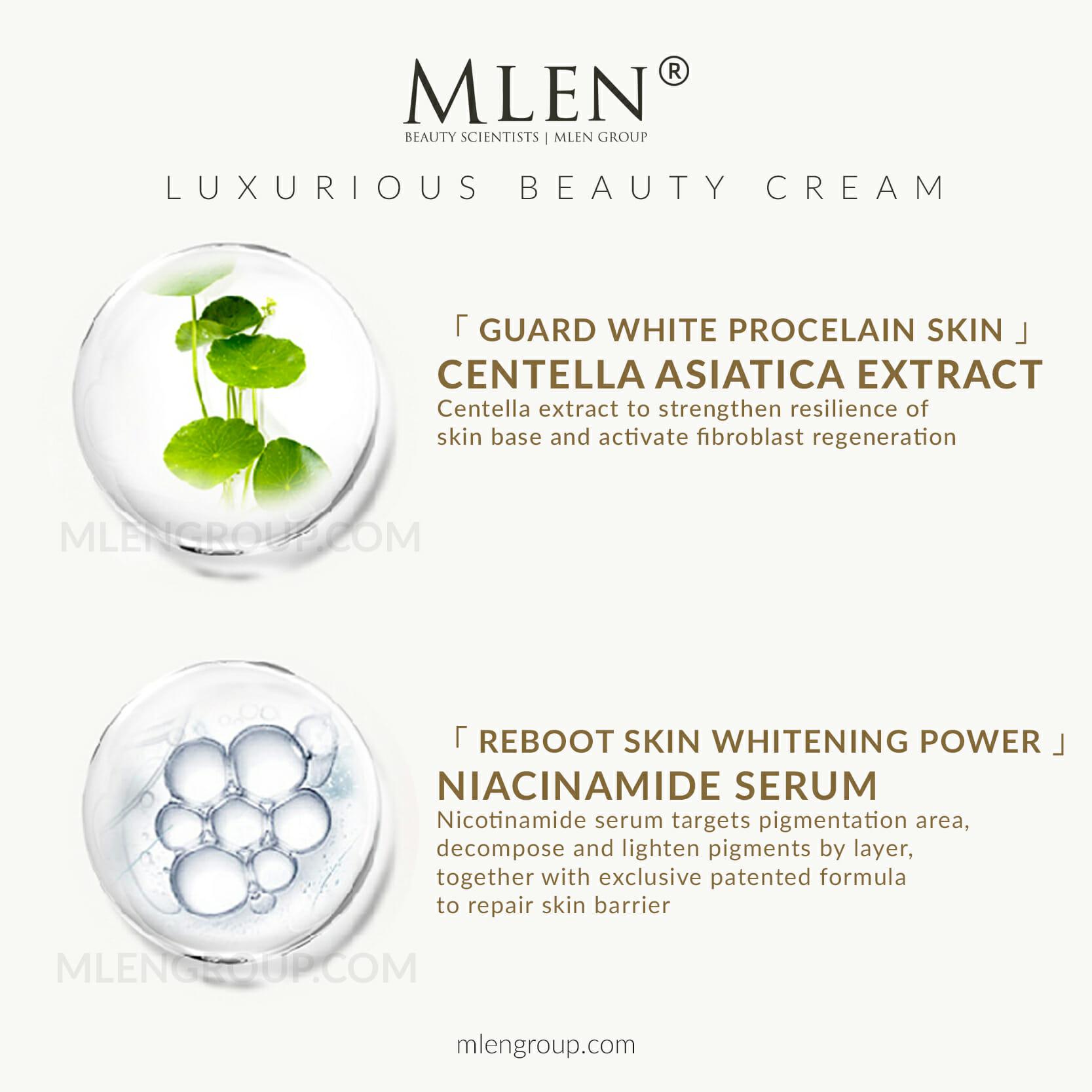 mlen group mlen exclusive set c luxurious beauty cream 6